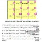 yapilandirilmis grid ornegi 150x150 Yapılandırılmış Grid Örnekleri