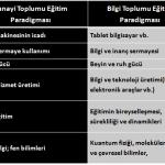 paradigma evaktim 150x150 Anlamlı ve Kurallı Cümleler (3. sınıf)