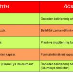 egitim ogretim iliskisi 150x150 Ödev Teslimi Raporu ve Ödev Kapağı Örneği