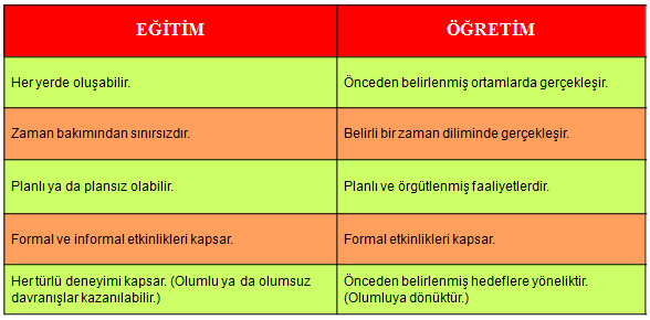 egitim-ogretim-iliskisi