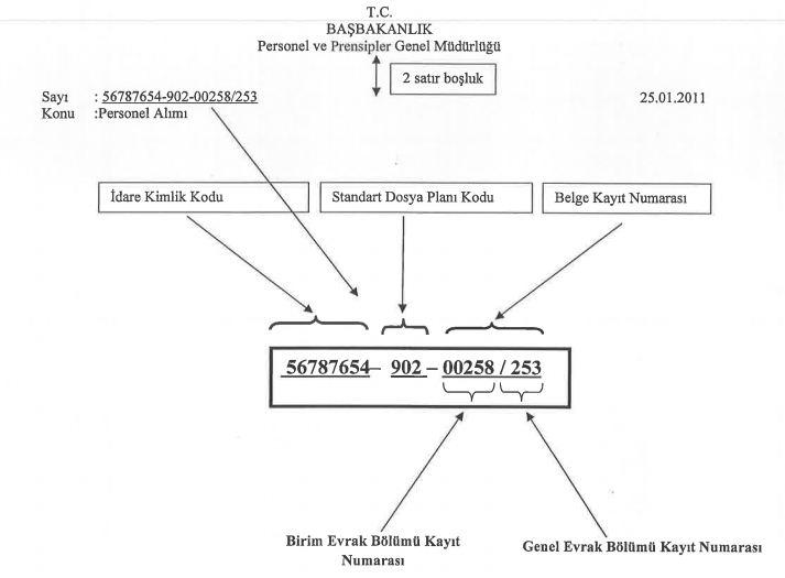 2013 yeni yazisma kuralllari 2013 resmi yazışma kuralları ve örnekleri