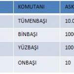 mete 10lu sistem 150x150 Türk İslam Devletlerinde Devlet Anlayışı