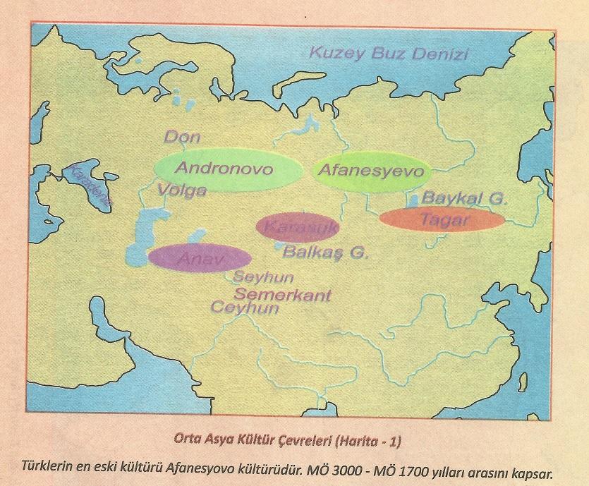 Orta Asya'daki İlk Kültür Merkezleri